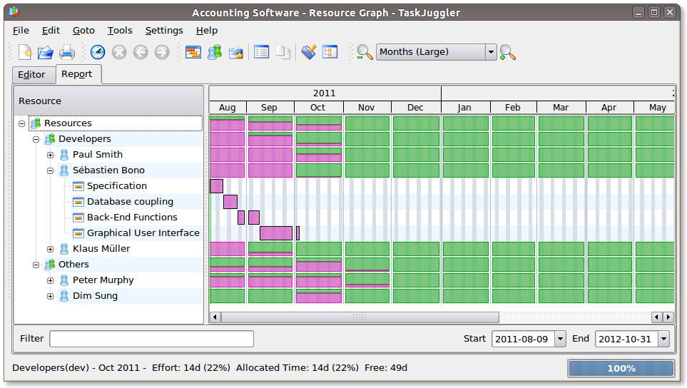creating gantt charts by exporting to taskjuggler